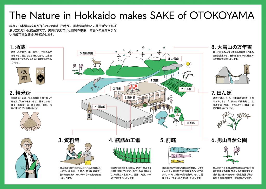 otokoyama_nature_map